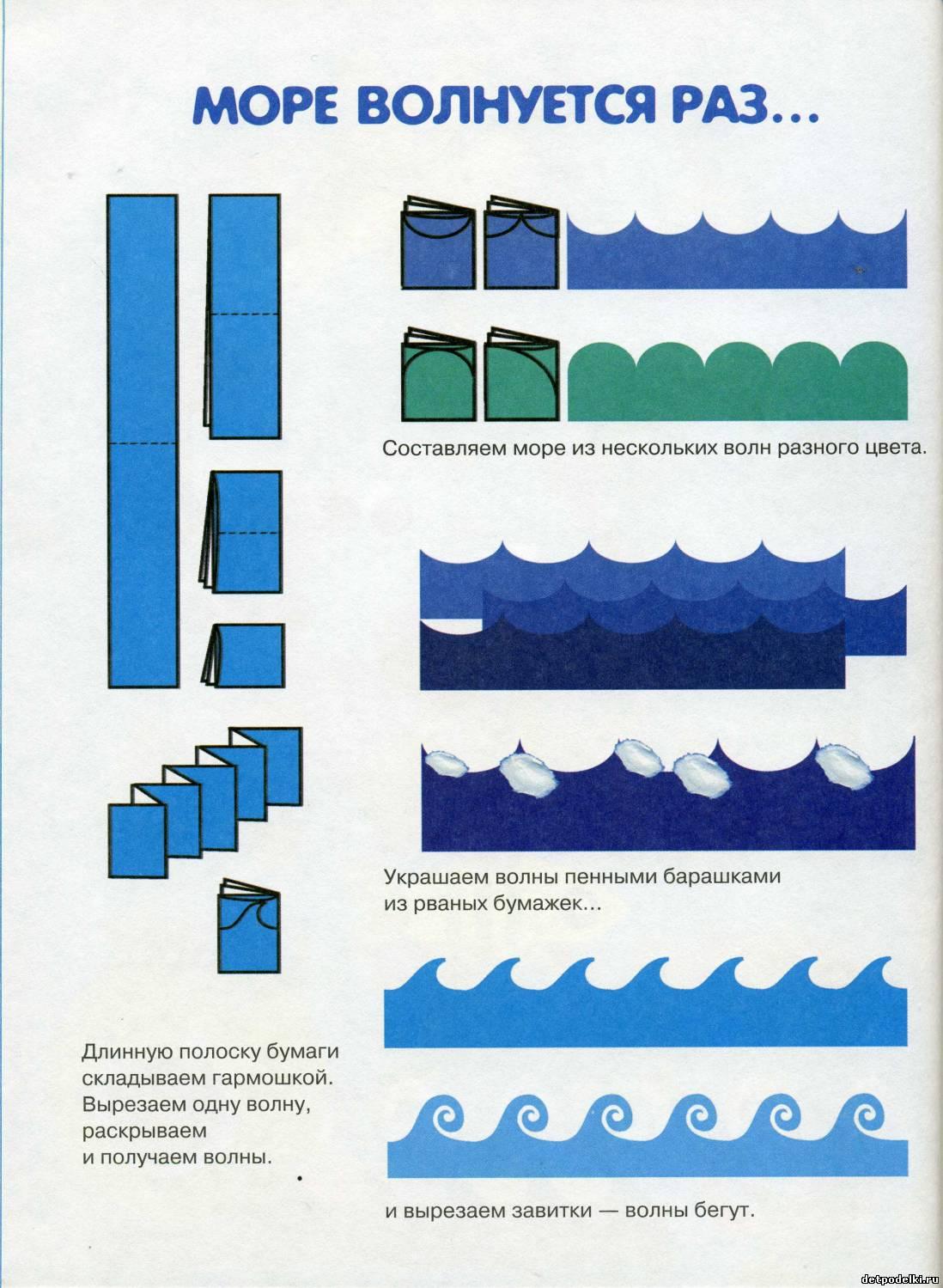 аппликация из цветной бумаги кораблик.