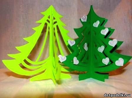 Поделки к праздникам своими руками Поделки к новому году: такие разные елочки!